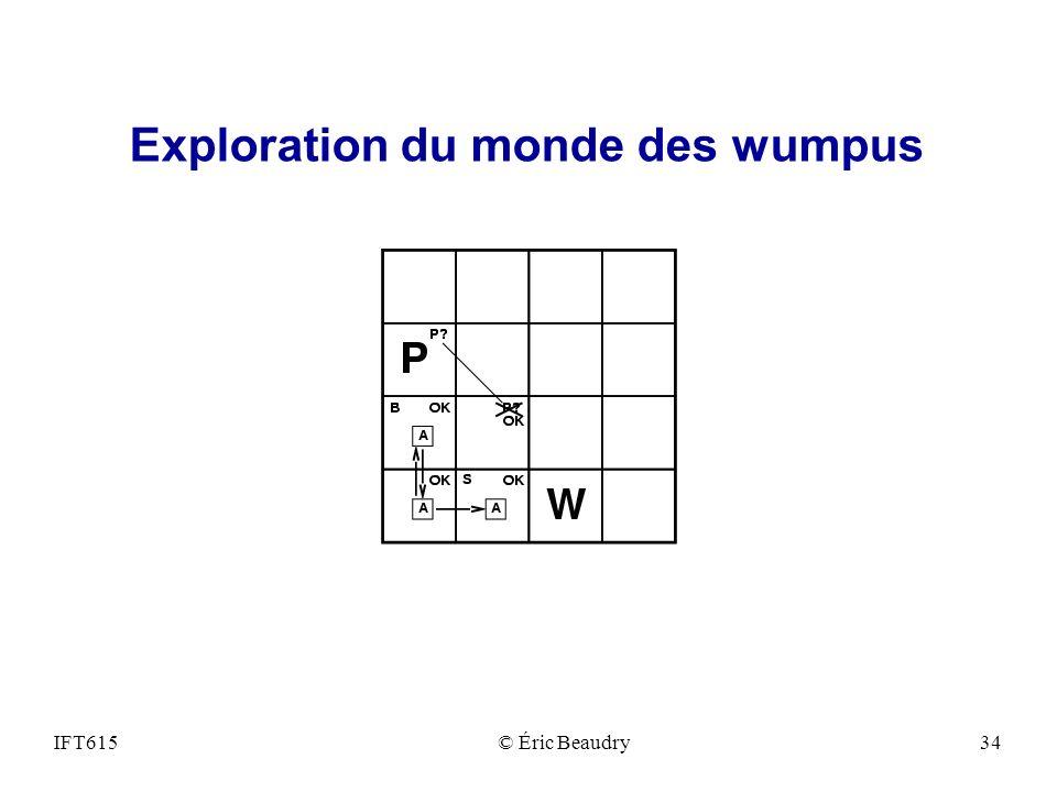 Exploration du monde des wumpus IFT615© Éric Beaudry34