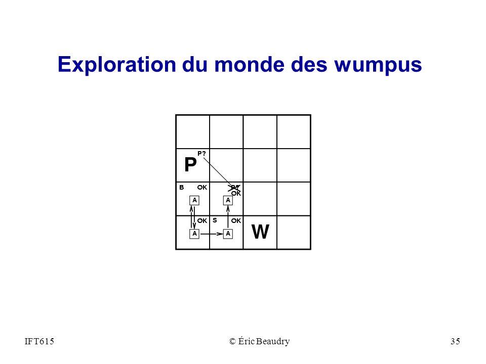 Exploration du monde des wumpus IFT615© Éric Beaudry35