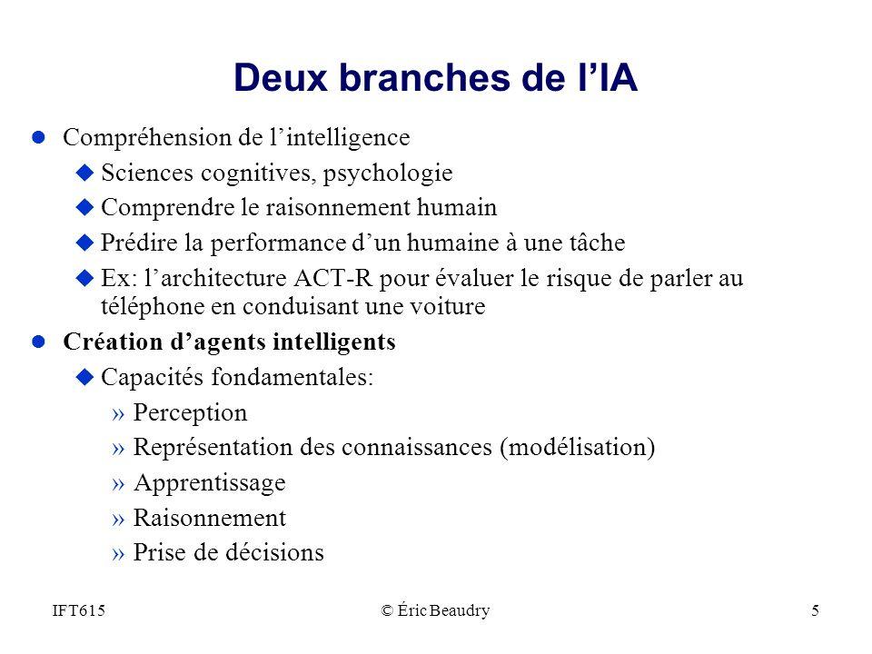 Deux branches de lIA l Compréhension de lintelligence u Sciences cognitives, psychologie u Comprendre le raisonnement humain u Prédire la performance