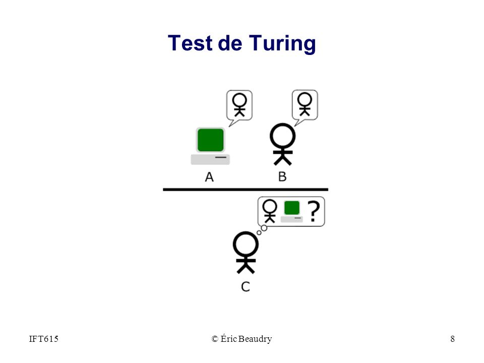 Test de Turing © Éric Beaudry8IFT615