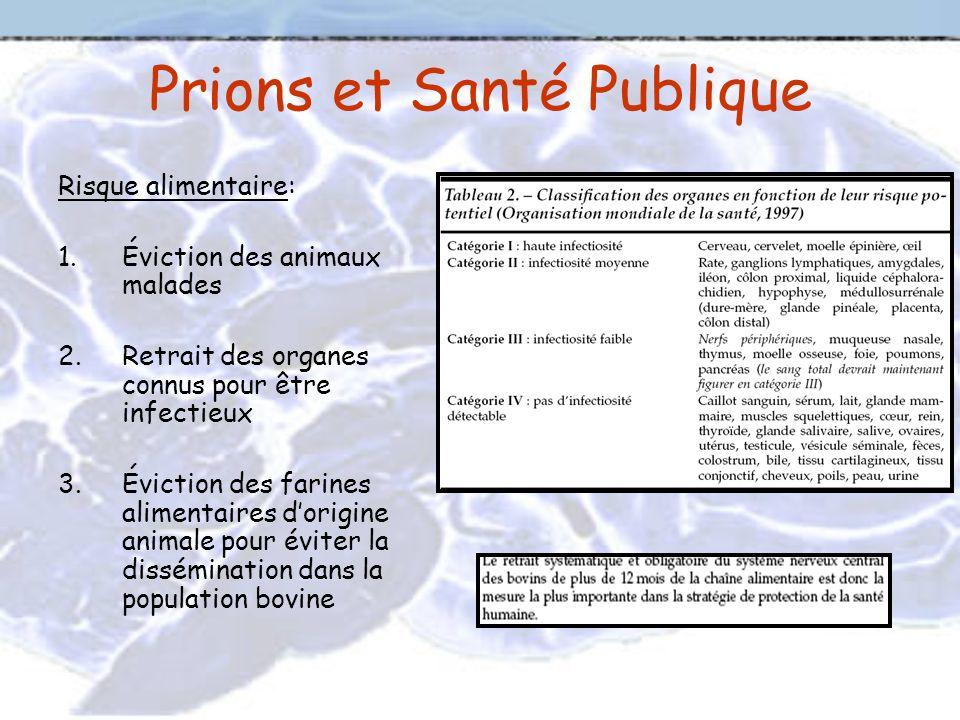 Prions et Santé Publique Risque alimentaire: 1.Éviction des animaux malades 2.Retrait des organes connus pour être infectieux 3.Éviction des farines a