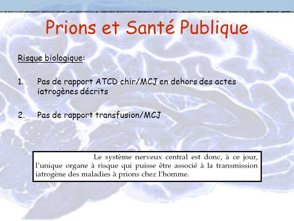 Prions et Santé Publique Risque biologique: 1.Pas de rapport ATCD chir/MCJ en dehors des actes iatrogènes décrits 2.Pas de rapport transfusion/MCJ