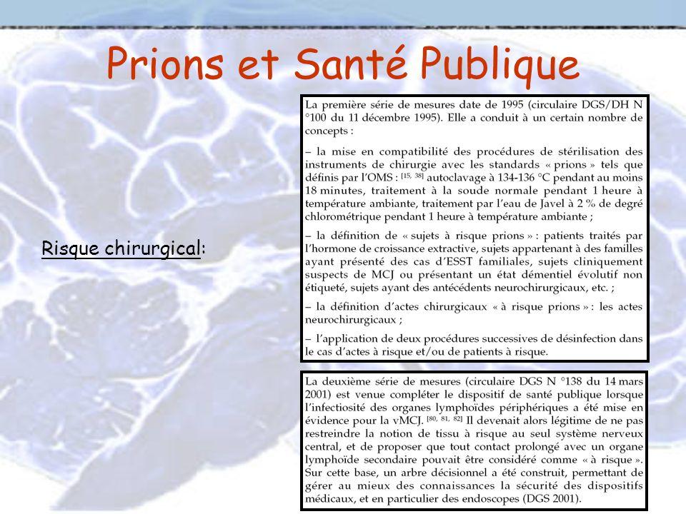 Prions et Santé Publique Risque chirurgical: