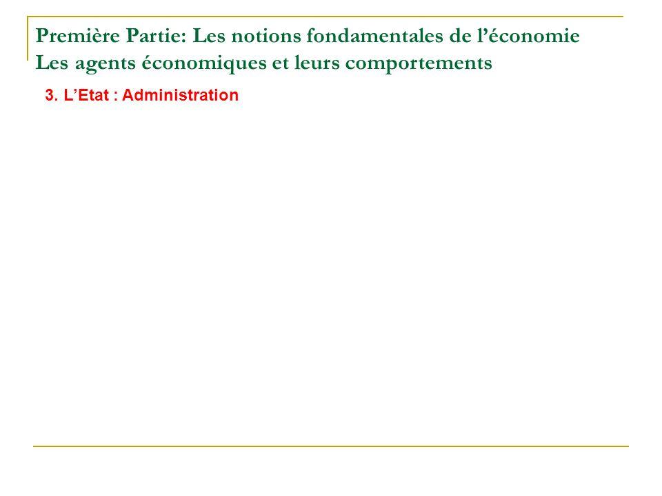 3. LEtat : Administration Première Partie: Les notions fondamentales de léconomie Les agents économiques et leurs comportements
