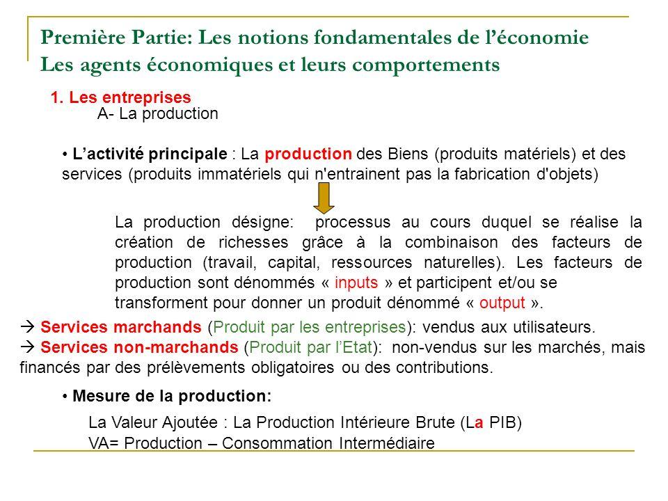 Première Partie: Les notions fondamentales de léconomie Les agents économiques et leurs comportements 1. Les entreprises Lactivité principale : La pro