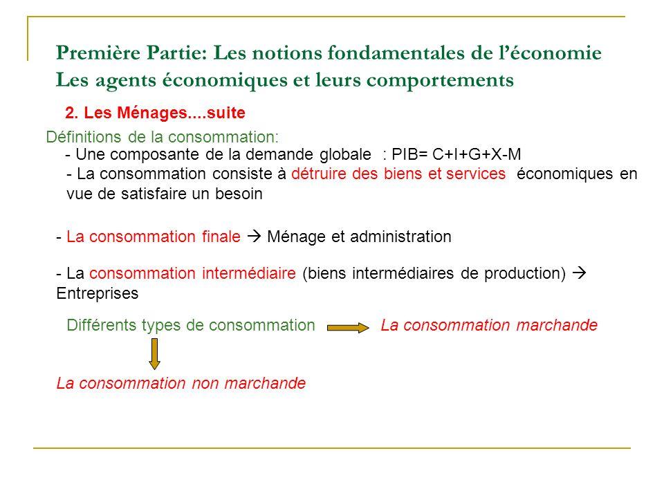 2. Les Ménages....suite Première Partie: Les notions fondamentales de léconomie Les agents économiques et leurs comportements Définitions de la consom