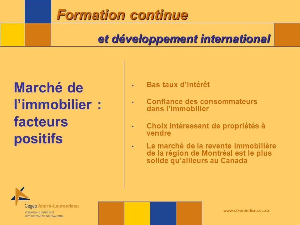 Formation continue et développement international www.claurendeau.qc.ca Bas taux dintérêt Confiance des consommateurs dans limmobilier Choix intéressant de propriétés à vendre Le marché de la revente immobilière de la région de Montréal est le plus solide quailleurs au Canada Marché de limmobilier : facteurs positifs
