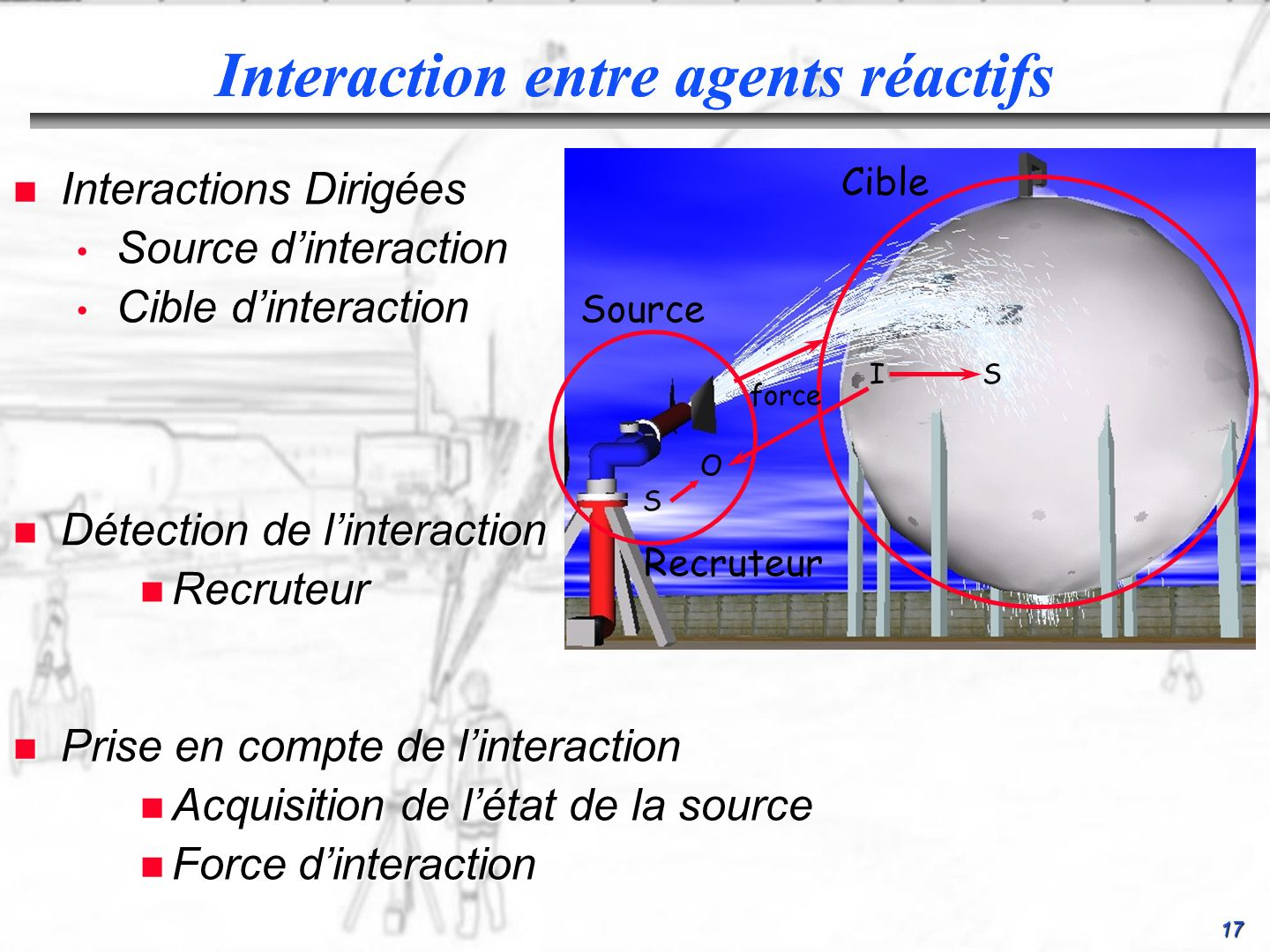 17 Interaction entre agents réactifs n Prise en compte de linteraction n Acquisition de létat de la source n Force dinteraction Interaction entre agen