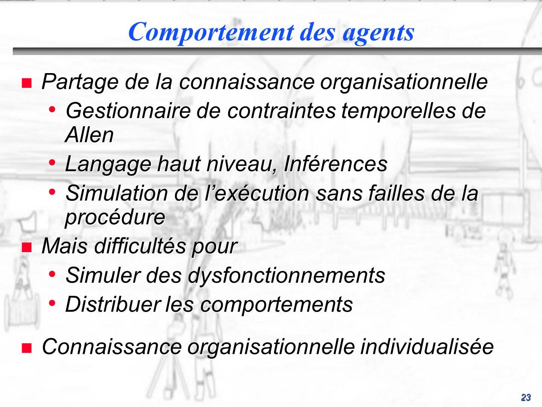 23 Comportement des agents n Partage de la connaissance organisationnelle Gestionnaire de contraintes temporelles de Allen Gestionnaire de contraintes