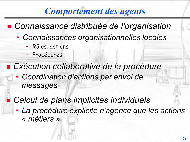 24 n Calcul de plans implicites individuels La procédure explicite nagence que les actions « métiers »La procédure explicite nagence que les actions «