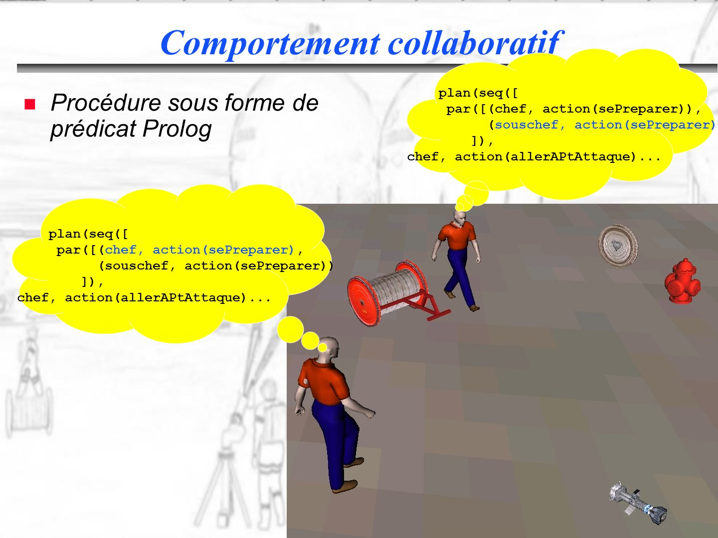 26 Comportement collaboratif plan(seq([ par([(chef, action(sePreparer), (souschef, action(sePreparer)) ]), chef, action(allerAPtAttaque)... plan(seq([