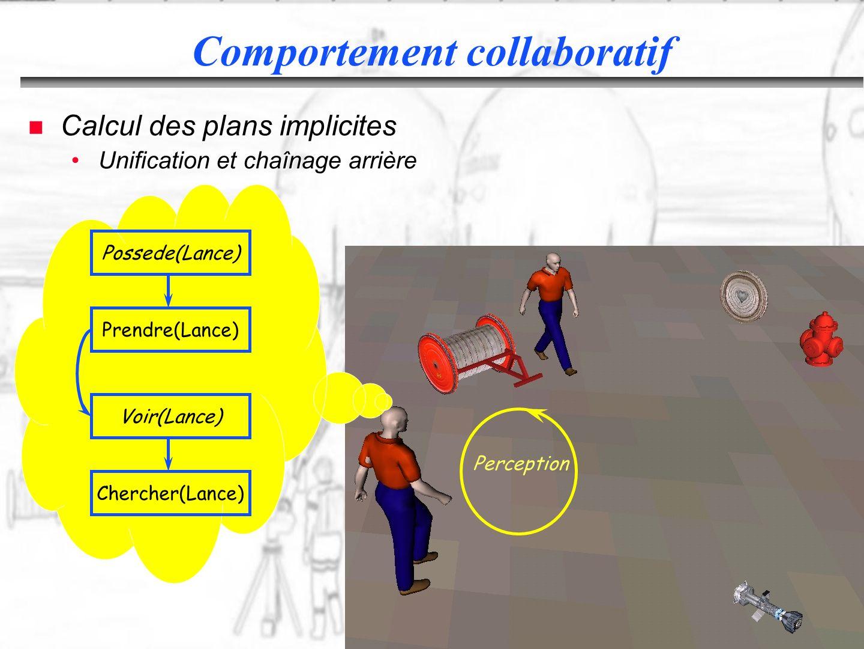 28 Comportement collaboratif n Calcul des plans implicites Unification et chaînage arrièreUnification et chaînage arrière Possede(Lance) Prendre(Lance) Voir(Lance) Chercher(Lance) Perception
