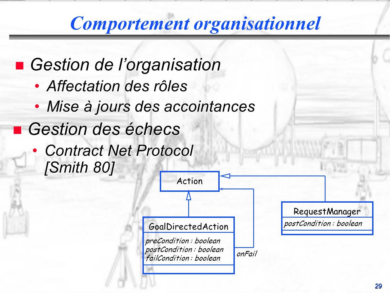 29 Comportement organisationnel n Gestion de lorganisation Affectation des rôlesAffectation des rôles Mise à jours des accointancesMise à jours des ac