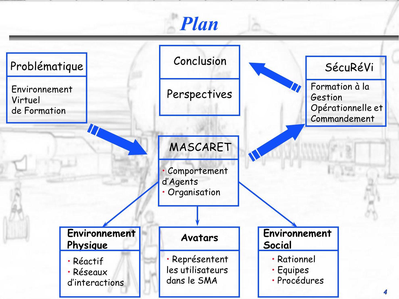 4 Conclusion Perspectives SécuRéVi Formation à la Gestion Opérationnelle et Commandement Environnement Social Rationnel Equipes Procédures Environneme