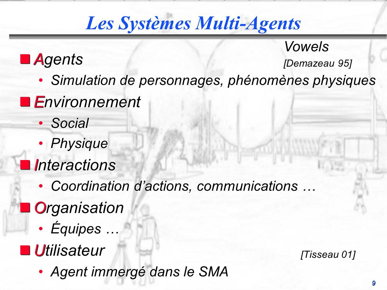 9 Les Systèmes Multi-Agents nAgents Simulation de personnages, phénomènes physiquesSimulation de personnages, phénomènes physiques nEnvironnement Soci