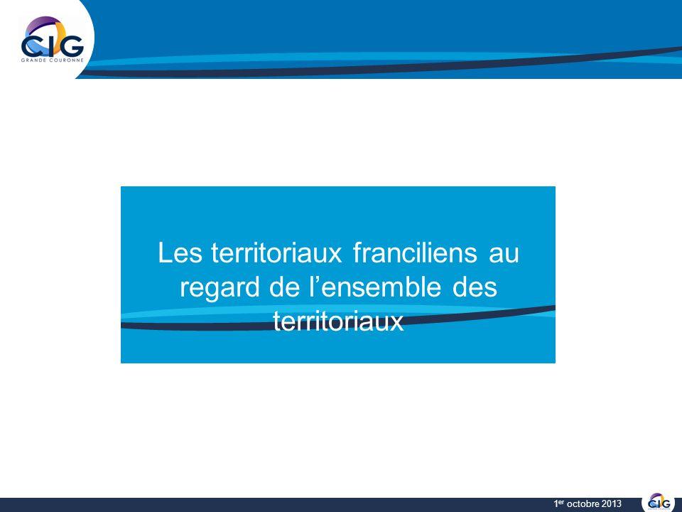 1 er octobre 2013 Les territoriaux franciliens au regard de lensemble des territoriaux