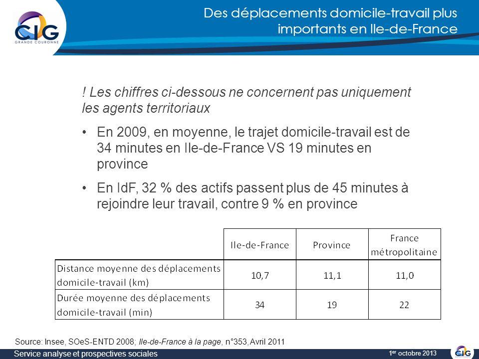 Des déplacements domicile-travail plus importants en Ile-de-France Service analyse et prospectives sociales 1 er octobre 2013 .