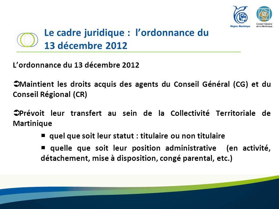 Le cadre juridique : lordonnance du 13 décembre 2012 Lordonnance du 13 décembre 2012 Maintient les droits acquis des agents du Conseil Général (CG) et