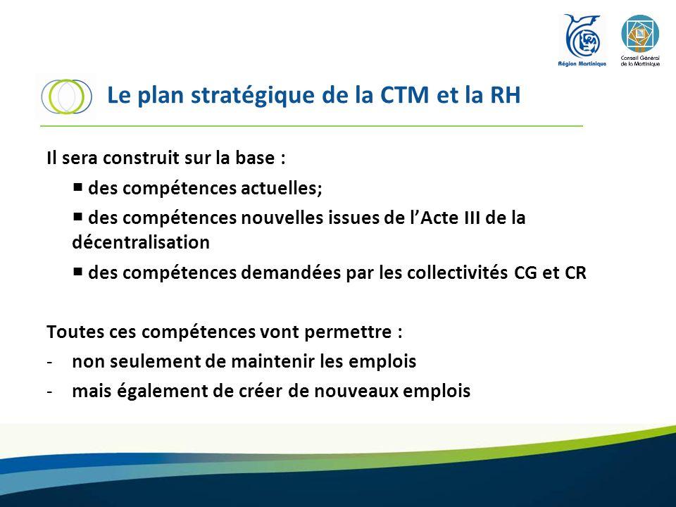 Le plan stratégique de la CTM et la RH Il sera construit sur la base : des compétences actuelles; des compétences nouvelles issues de lActe III de la