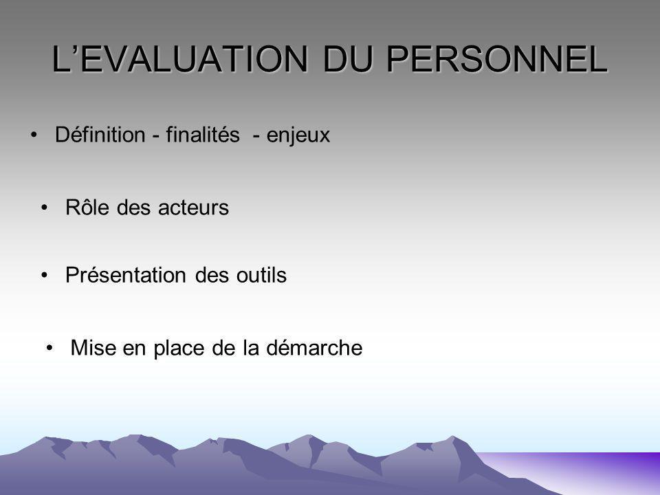 LEVALUATION DU PERSONNEL Définition - finalités - enjeux Rôle des acteurs Présentation des outils Mise en place de la démarche