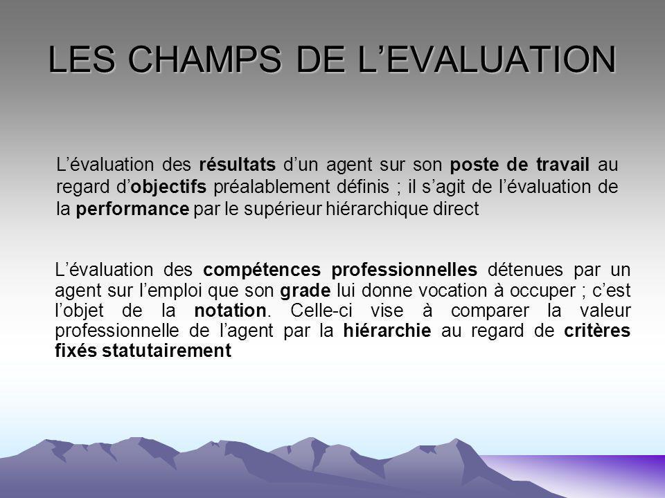 LES CHAMPS DE LEVALUATION Lévaluation des compétences professionnelles détenues par un agent sur lemploi que son grade lui donne vocation à occuper ; cest lobjet de la notation.
