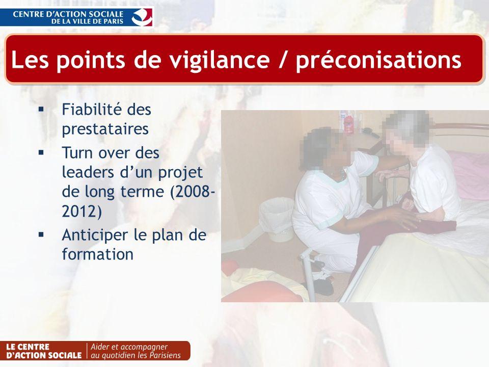 Les points de vigilance / préconisations Fiabilité des prestataires Turn over des leaders dun projet de long terme (2008- 2012) Anticiper le plan de f
