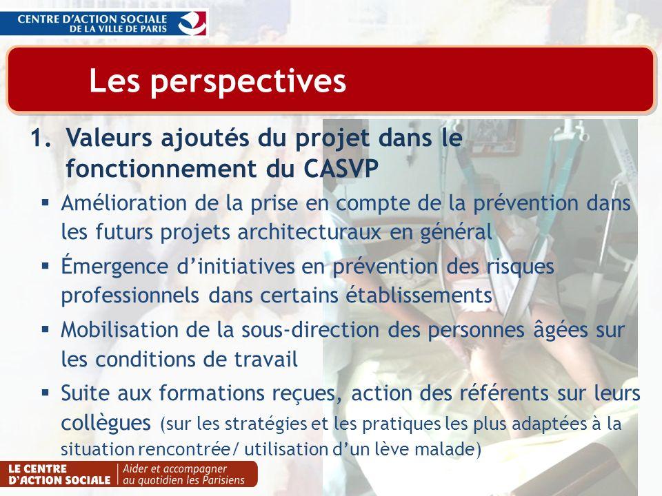 Les perspectives 1.Valeurs ajoutés du projet dans le fonctionnement du CASVP Amélioration de la prise en compte de la prévention dans les futurs proje