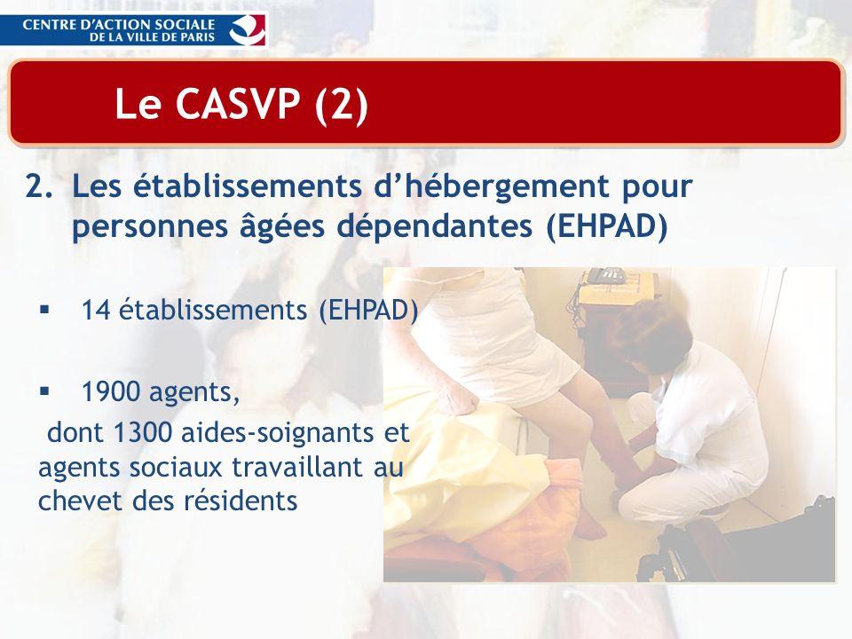 Le CASVP (2) 2.Les établissements dhébergement pour personnes âgées dépendantes (EHPAD) 14 établissements (EHPAD) 1900 agents, dont 1300 aides-soignan