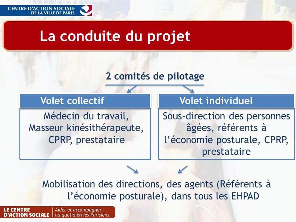 La conduite du projet Mobilisation des directions, des agents (Référents à léconomie posturale), dans tous les EHPAD 2 comités de pilotage Médecin du