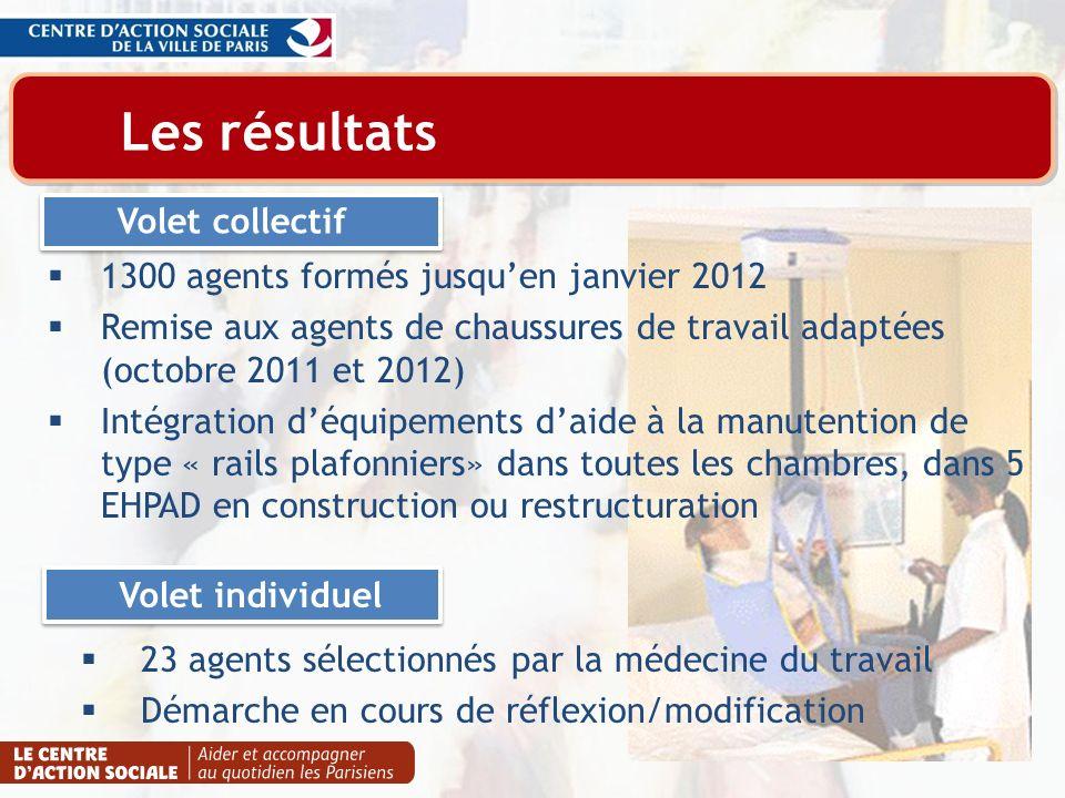 Les résultats Volet collectif 1300 agents formés jusquen janvier 2012 Remise aux agents de chaussures de travail adaptées (octobre 2011 et 2012) Intég