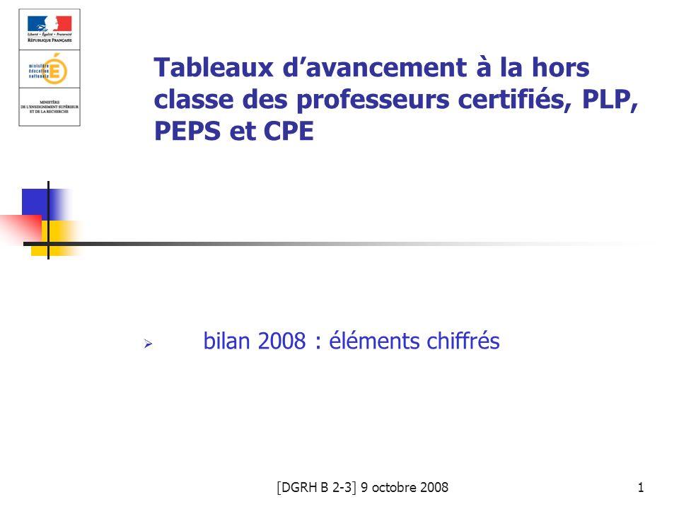 [DGRH B 2-3] 9 octobre 20081 Tableaux davancement à la hors classe des professeurs certifiés, PLP, PEPS et CPE bilan 2008 : éléments chiffrés