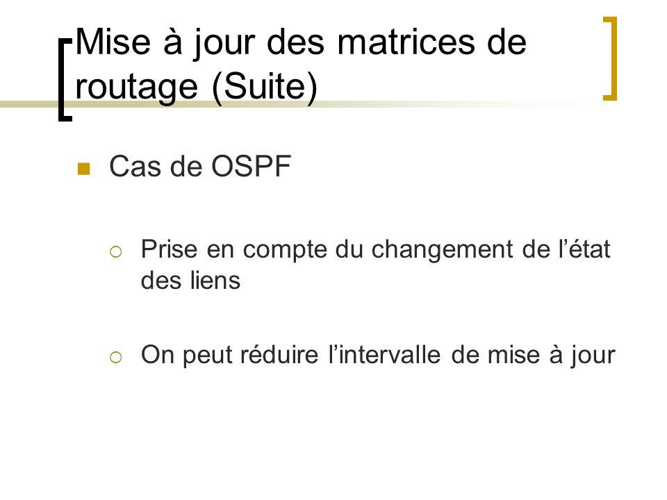 Mise à jour des matrices de routage (Suite) Cas de OSPF Prise en compte du changement de létat des liens On peut réduire lintervalle de mise à jour
