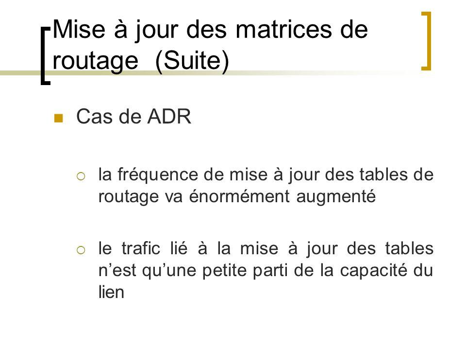 Mise à jour des matrices de routage (Suite) Cas de ADR la fréquence de mise à jour des tables de routage va énormément augmenté le trafic lié à la mise à jour des tables nest quune petite parti de la capacité du lien