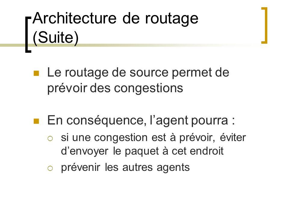 Architecture de routage (Suite) Le routage de source permet de prévoir des congestions En conséquence, lagent pourra : si une congestion est à prévoir, éviter denvoyer le paquet à cet endroit prévenir les autres agents