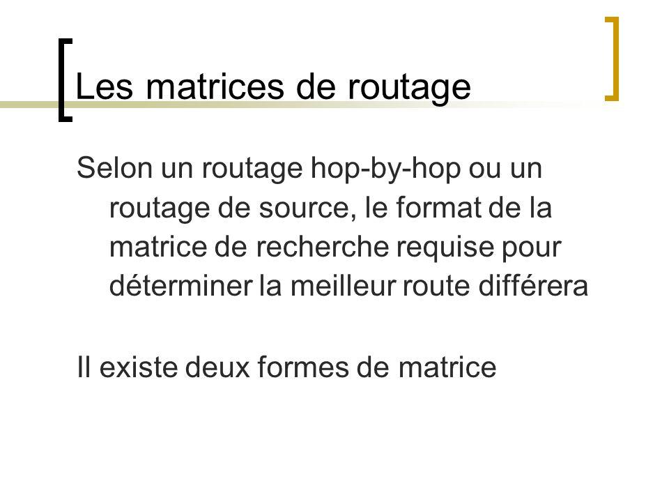 Les matrices de routage Selon un routage hop-by-hop ou un routage de source, le format de la matrice de recherche requise pour déterminer la meilleur route différera Il existe deux formes de matrice