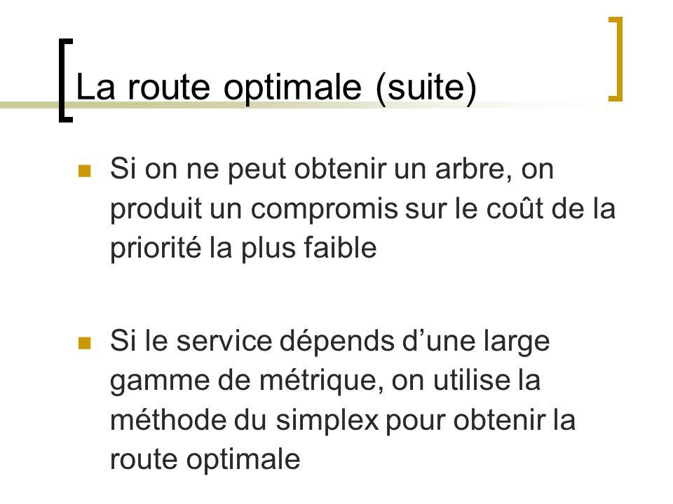 La route optimale (suite) Si on ne peut obtenir un arbre, on produit un compromis sur le coût de la priorité la plus faible Si le service dépends dune large gamme de métrique, on utilise la méthode du simplex pour obtenir la route optimale