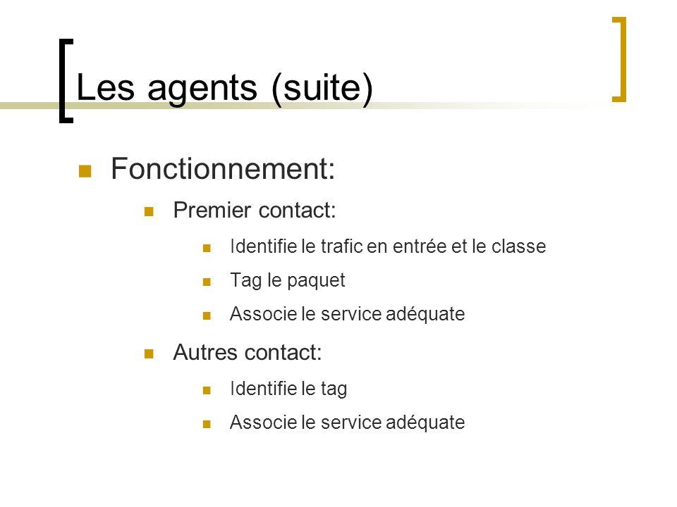 Les agents (suite) Fonctionnement: Premier contact: Identifie le trafic en entrée et le classe Tag le paquet Associe le service adéquate Autres contact: Identifie le tag Associe le service adéquate
