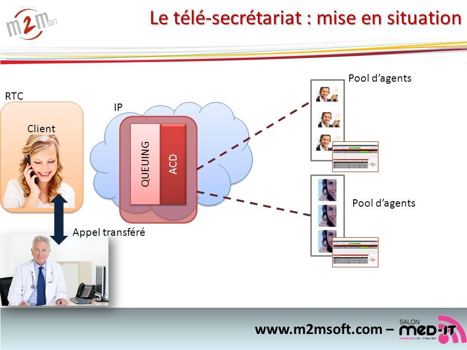 Le télé-secrétariat : mise en situation Client RTC QUEUING ACD IP Pool dagents www.m2msoft.com – Appel transféré