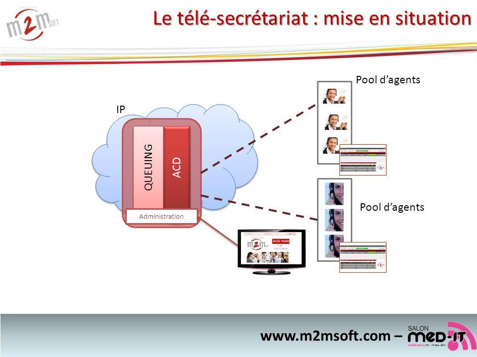 Le télé-secrétariat : mise en situation QUEUING ACD IP Pool dagents www.m2msoft.com – Administration