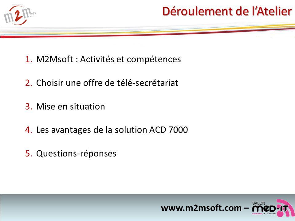 Déroulement de lAtelier 1.M2Msoft : Activités et compétences 2.Choisir une offre de télé-secrétariat 3.Mise en situation 4.Les avantages de la solutio