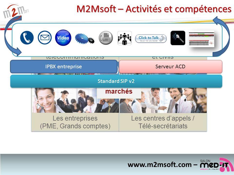 M2Msoft – Activités et compétences Les entreprises (PME, Grands comptes) Les entreprises (PME, Grands comptes) Les opérateurs en télécommunications Le