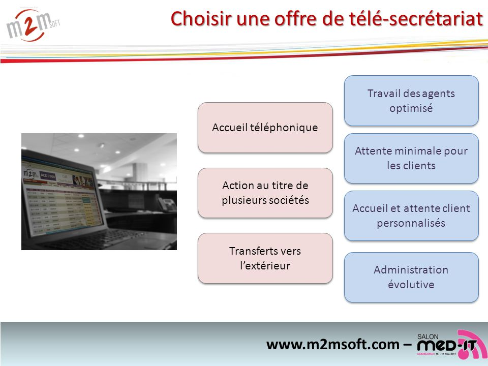 Le télé-secrétariat : mise en situation QUEUING ACD IP Pool dagents www.m2msoft.com – Administration