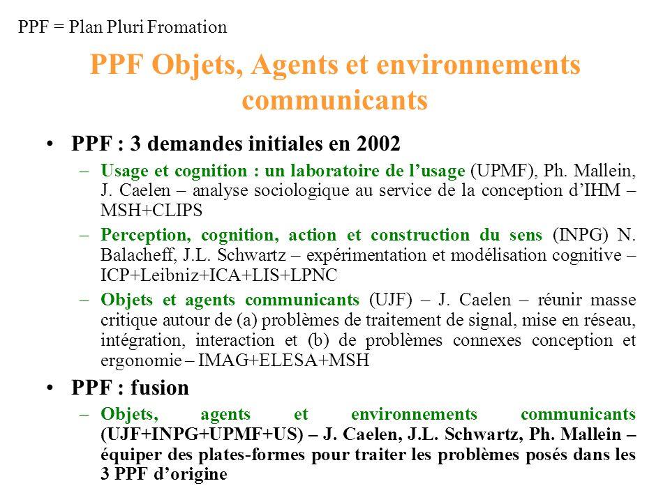 PPF Objets, Agents et environnements communicants PPF : 3 demandes initiales en 2002 –Usage et cognition : un laboratoire de lusage (UPMF), Ph. Mallei
