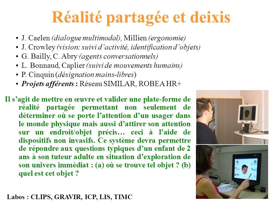 Réalité partagée et deixis J. Caelen (dialogue multimodal), Millien (ergonomie) J. Crowley (vision: suivi dactivité, identification dobjets) G. Bailly