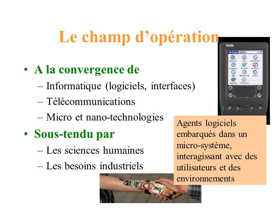 Le champ dopération A la convergence de –Informatique (logiciels, interfaces) –Télécommunications –Micro et nano-technologies Sous-tendu par –Les scie
