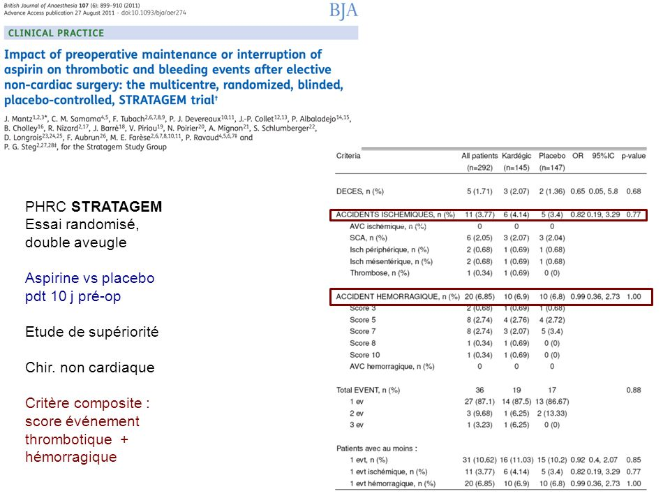 PHRC STRATAGEM Essai randomisé, double aveugle Aspirine vs placebo pdt 10 j pré-op Etude de supériorité Chir. non cardiaque Critère composite : score