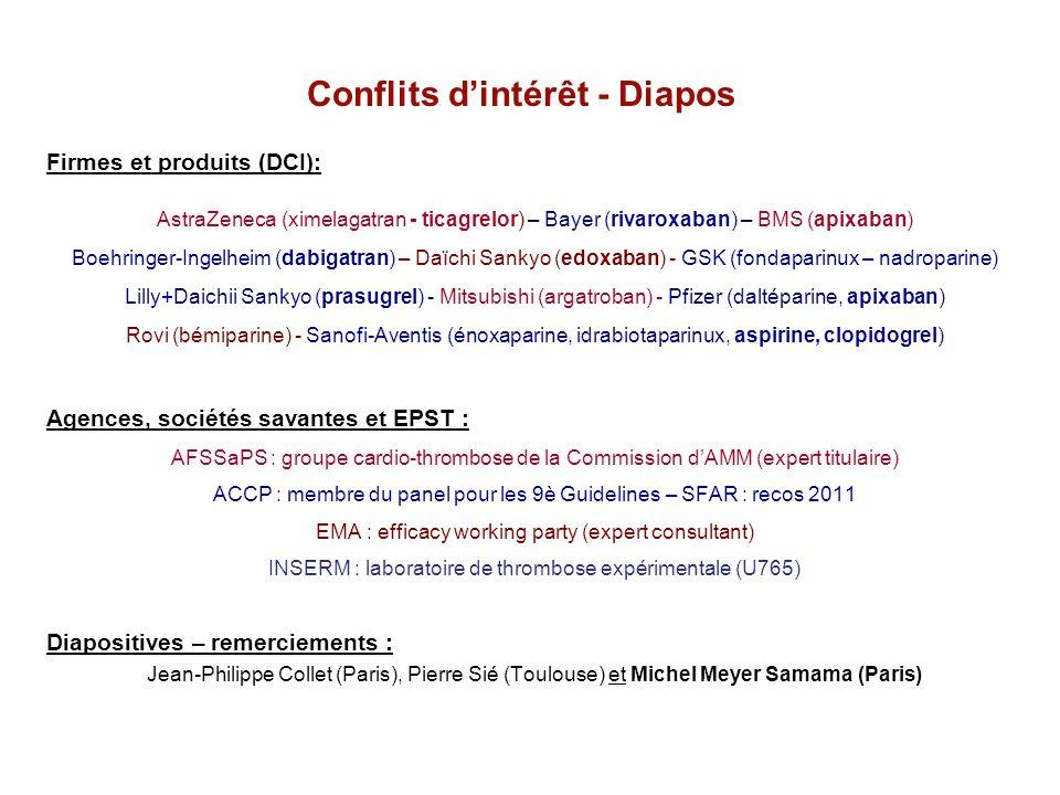 Onset-Offset Gurbel et al.