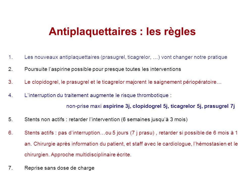 Antiplaquettaires : les règles 1. Les nouveaux antiplaquettaires (prasugrel, ticagrelor, …) vont changer notre pratique 2. Poursuite laspirine possibl