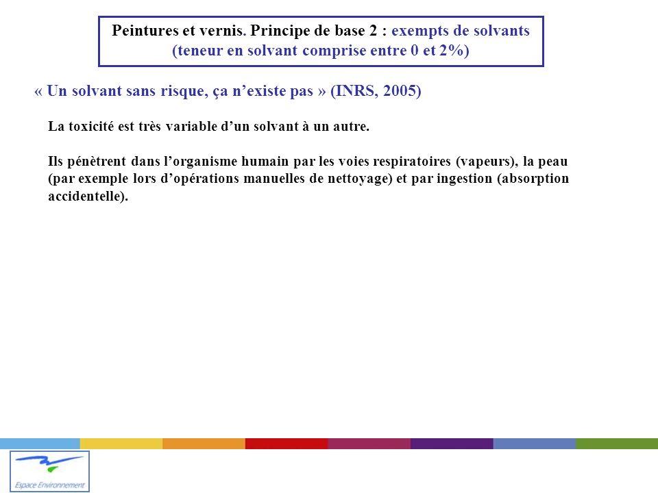 « Un solvant sans risque, ça nexiste pas » (INRS, 2005) La toxicité est très variable dun solvant à un autre.