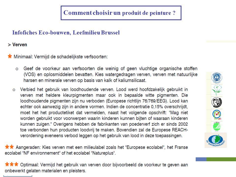 Comment choisir un produit de peinture ? Infofiches Eco-bouwen, Leefmilieu Brussel